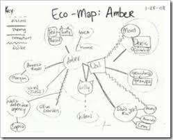 America Learns Network Superstars April 2008 Amber Jones Map