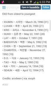 Exo Birthdays The Ages On The Chart Are Off Di 2019
