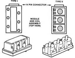similiar 86 s10 2 8 timing keywords toyota 4runner wiring diagram also 1980 chevy truck fuse box diagram