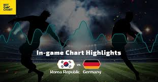 How To Chart A Football Game In Game Chart Highlights Germany Vs Korea Republic On