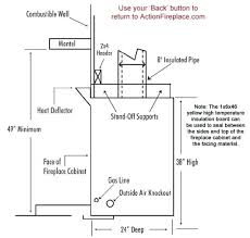 to see flame zero clearance fireplace framing dimensions b gas plans