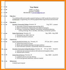 6 Sample Job Resume With Work Experience Sap Appeal