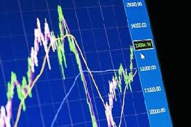 Futures Quotes Real Time Free Commodity Charts Historical