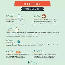 Baby Food Chart 9 Months Old Nine Month Baby Food Chart In Winter