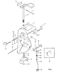 Swivel bracket and reverse lock perfprotech