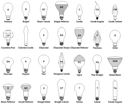 types of ceiling lighting. Types Of Ceiling Lighting. Recessed Lighting Bulbs And Top 11 With Lights G