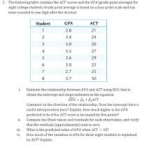 college gpa scale solved the following table contains the act scores and th