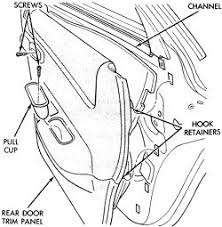 repair guides interior door panels autozone com click image to see an enlarged view