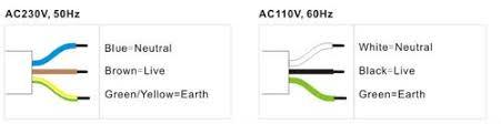 raex electric tubular motor tr200 shop for in mainland wiring diagram tr200 6