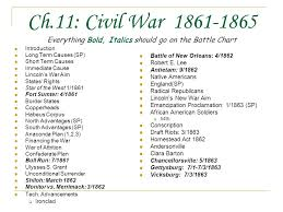 Major Battles Of The Civil War Chart Introduction Long Term Causes Sp Short Term Causes