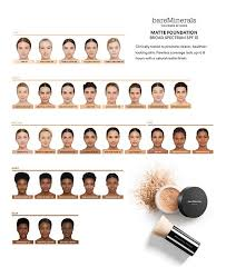 Bareminerals Foundation Color Chart Matte Loose Powder Foundation Spf 15