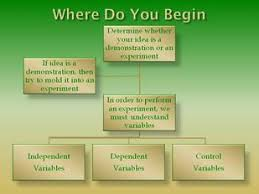 my idea science fair in order to perform an experiment you must understand variables on the last blog you were asked what are independent dependent and control variables