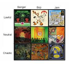 The New Alignment Chart Kgatlw