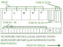 mercedes s500 1997 fuse box car wiring diagram download cancross co 2006 Dodge Stratus Fuse Box Diagram 2006 Dodge Stratus Fuse Box Diagram #92 2006 dodge stratus interior fuse box diagram