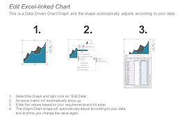 Cash Factoring Flow Ppt Powerpoint Presentation Topics Cpb