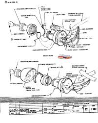 Universal turn signal switch wiring diagram copy 5 wire ignition of
