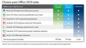 Microsoft Office Professional 2010 2 Pcs 1 User