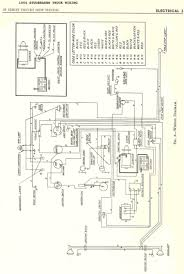 truck camper wiring diagram wiring diagram wiring diagram for 1988 chevy s10 and schematic