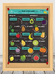 Digital Download Fruit Of My Womb How Big Is Baby Pregnancy Stages Timeline Milestones Fetal Development Growth Chart 18x24