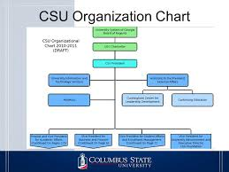 Csu Organizational Chart Presentation To Beijing Institute Of Petrochemical