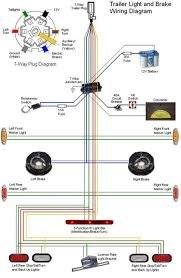 7 Pin Trailer Light Wiring Diagram Seven Pin Trailer Wiring Diagram Trailer Light Wiring