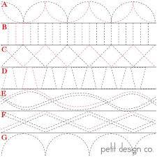 Best 25+ Machine quilting patterns ideas on Pinterest | Machine ... & Surface quilting ideas for borders using a walking foot | Petit Design Co. Adamdwight.com