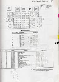 seat leon mk1 fuse box trusted wiring diagram \u2022 vw rabbit fuse box diagram seat leon mk1 fuse box explore schematic wiring diagram u2022 rh webwiringdiagram today seat leon mk1 fuse layout seat leon 2002