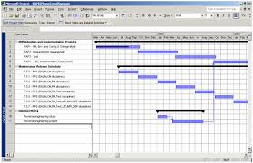 Software Implementation Plan Template Excel Software Implementation Plan Template Excel Spreadsheet Collections