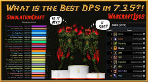 Wow Legion Dps Charts Best Top 7 3 5 Pve Dps Comparision W Simulationcraft Warcraftlogs Live Logs Legion Wow Guide