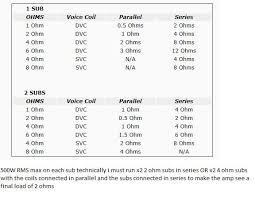 crutchfield car audio wiring diagram images crutchfield wiring capacitor ac dual capacitor wiring diagram start