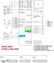 does anyone have an ecu pinout for a 94 lx? page 2 honda accord ECU Pinout at Map Ecu Wiring Diagram
