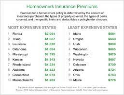 We are the leader for florida home insurance. How Much Does Homeowners Insurance Cost Angi