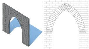 Segmental Arch Design Arch Brick Development Association