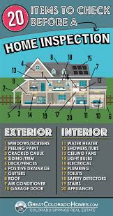 list of home inspection items how to prepare for a home inspection when selling your house