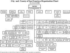 Abs Cbn Corporation Organizational Chart 7 Best Investigation That Taken Place Images Advanced