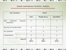 Library Systems Report   American Libraries Magazine RFID Based Students Attendance Management System  PDF Download Available