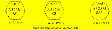Maryland Metrics Metric Astm Structural Fasteners
