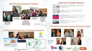 social sector franchise initiative