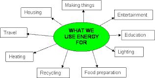 journeyman electrician resume examples jours en octobre resume alternative energy sources essay