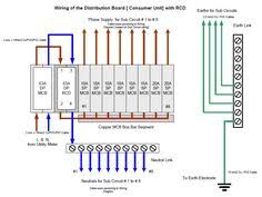 shihlin motor starter wiring diagram electrical concepts pinterest Switchboard Wiring Diagram domestic switchboard wiring google search switchboard wiring diagram australia