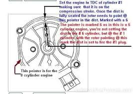 chevrolet firing order diagram wiring diagram for car engine 1986 chevy 305 engine diagram as well chevrolet s10 pick up engine diagram additionally jeep cherokee