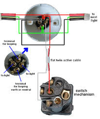 electrical engineer the lighting cable runs through the ceiling called loops through the ceiling twin red white cable to each switch