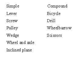 mechanical equipments list not so simple lesson teachengineering