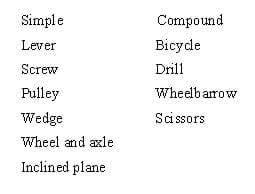 mechanical equipments list not so simple lesson teachengineering
