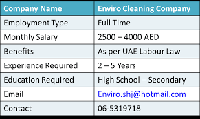 Cleaning Company Jobs Cleaning Supervisor Required Uae Labours