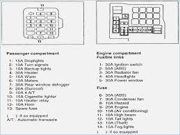 1994 honda civic fuse box diagram new awesome 94 honda civic wiring 94 honda civic fuse box diagram 1994 honda civic fuse box diagram new awesome 94 honda civic wiring diagram frieze electrical chart