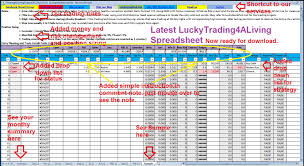 Money Management Spreadsheet Free Expense Tracking Template