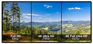「4k,8k」の画像検索結果