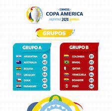 منتخبنا في مجموعة البرازيل النارية بكوبا أمريكا 2020