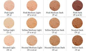 Beauticontrol Foundation Color Chart Beauticontrol